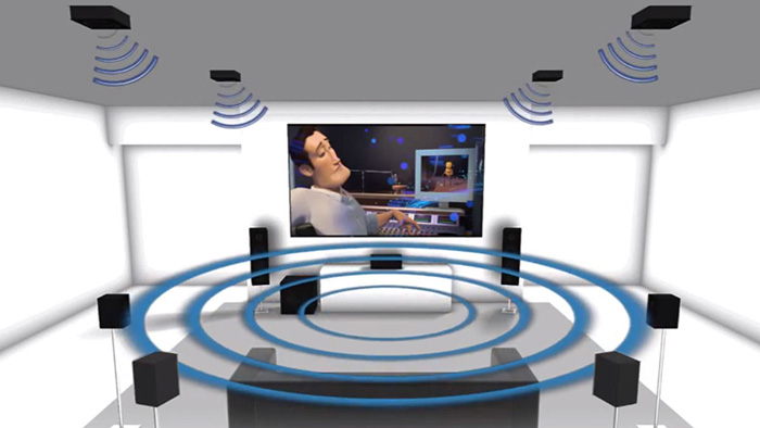 How To Deploy A Dolby Atmos Home Theater  Bigpicturebigsound