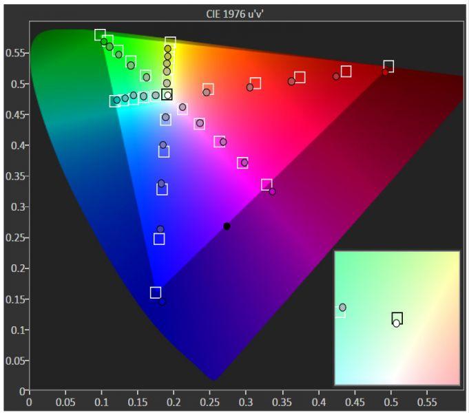 Samsung UN65JS9500 LED/LCD Ultra HD TV Review: Better Pixels