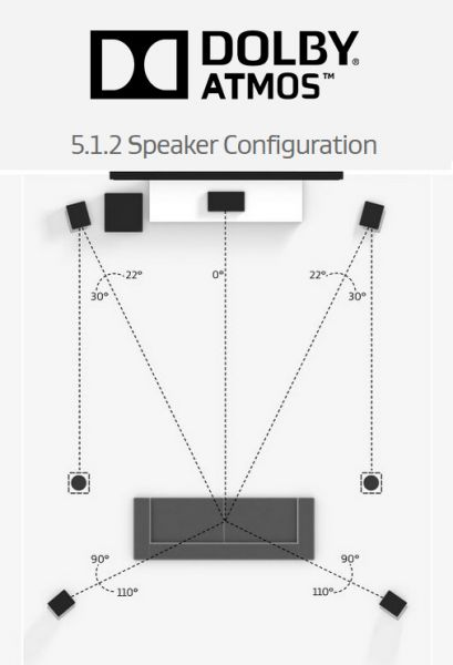 dolby atmos 512 speakers how do i wire the two height speakers on my onkyo 7 2 dolby atmos ceiling speaker wiring diagram at mifinder.co